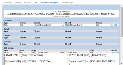Database Diff Report